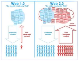web20_3